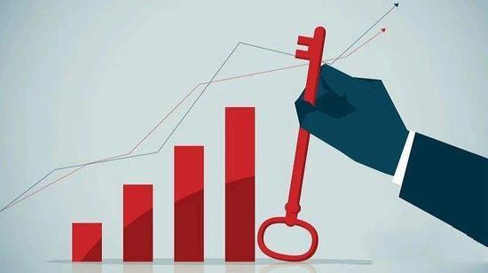 """鲁政委:""""新经济""""的后撤——评2019年7月增长数据"""