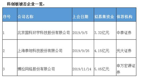 亚博体育娱乐手机版下载-指南针、三达膜网上申购中签号出炉