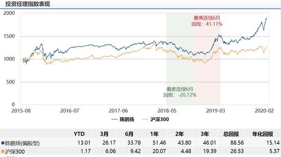 A股整体流动性相对充裕,北向资金逐步加大流入,市场情绪将逐步转向乐观