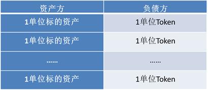 中国赌城注册网站|段世文:数字化转型助推经济健康发展
