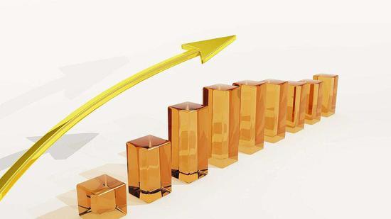 李迅雷:从流动性角度看投资机会