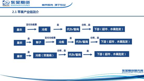 威尼斯手机客户端网站_有哪些漂亮的中国风LOGO设计?