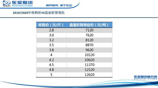 澳门金沙官方认证_5G套餐将从199元起步?中国电信回应尚未确定