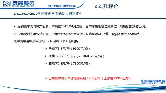 e尊娱乐场澳开户送 广州2019年秋季求职期平均月薪9129元,学术科研跻身十大万元高薪行业