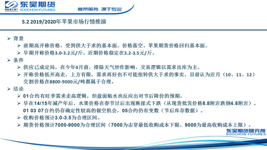 华尔街网开户·启迪之星(菏泽)加速器在菏泽高新区揭牌