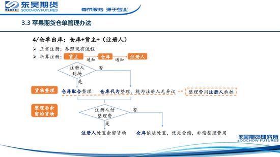 零之轨迹赌场·杭州海关截获核辐射有害因子超标的古董相机