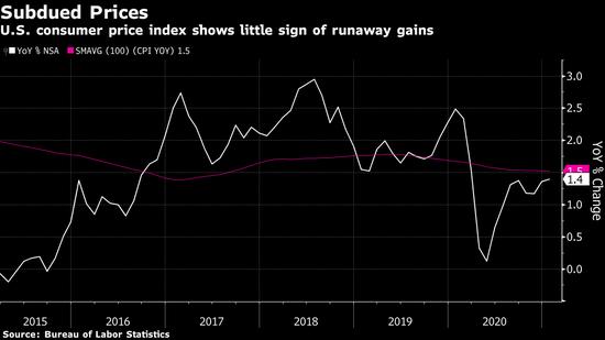 """阿波罗对通胀形势""""更加乐观"""" 准备利用市场动荡逢低买入"""