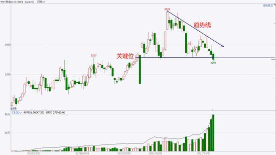 中粮期货 试错交易:4月9日市场观察