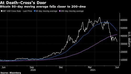 两部门引导区块链产业 北上资金积极加仓相关概念股