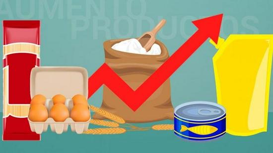 陶冬:食品价格非核心通胀是错误表述 它是成本攀升的动力