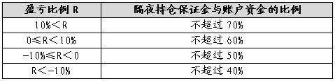 http://www.weixinrensheng.com/caijingmi/757817.html