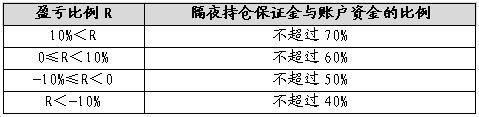 http://www.weixinrensheng.com/caijingmi/774287.html