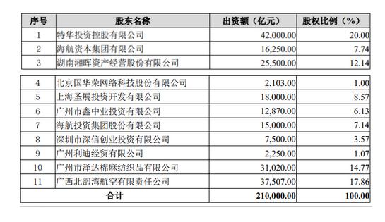 澳门银河电子游戏手机版下载 - 预售价18万起,广汽本田全新SUV皓影BREEZE本色登场