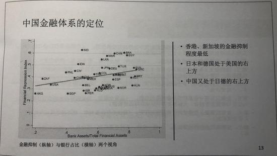 刘守英:成立更高条理的市场机制实现要素的全面开放|范例党内政治糊口