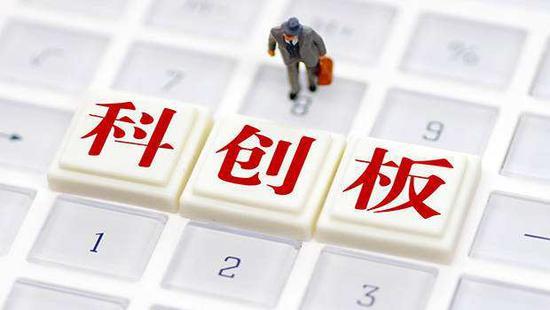 杨德龙:如何看待科创板开市交易首日表现?