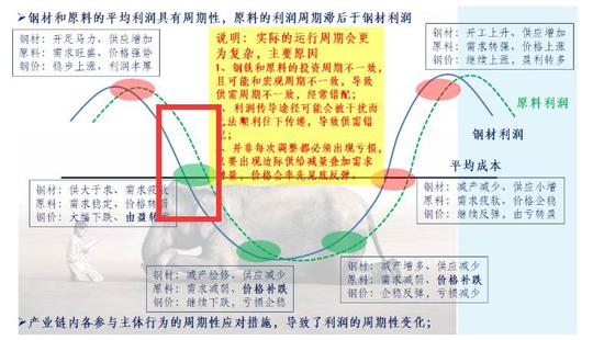 http://www.weixinrensheng.com/caijingmi/855648.html