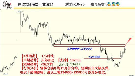 ee0011 - 刚刚,中国快递年业务量突破600亿件