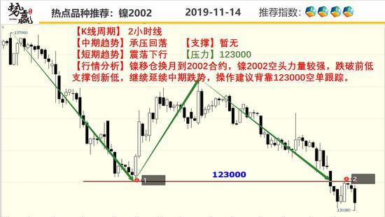 盈丰客户端官网下载·杨涛:区块链创新 和币圈无关