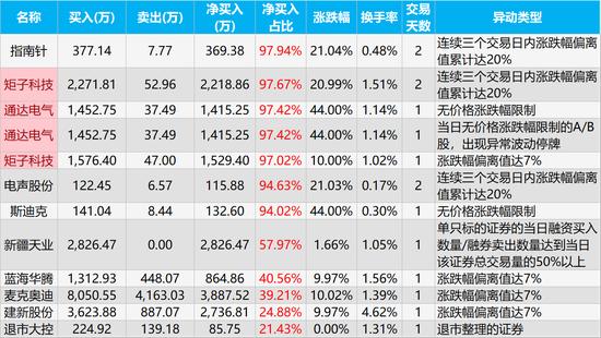 乐投游戏免费开户·美元指数继续延伸跌势 主要货币对走势前瞻