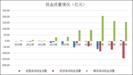 时代中国上半年扣非归母净利降5成 城市更新收入不稳影响盈利水平