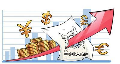 """马光远:""""中等收入陷阱""""其实是个伪问题"""