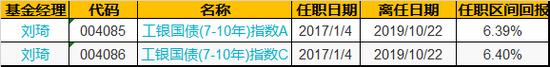 2019年四字梅花诗-鹏华证券B净值下跌2.06% 请保持关注