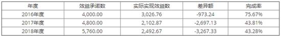 51彩票投注·国产特斯拉Model 3开放预订,35.58万元起售