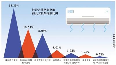 「龙珠彩金」北京高招本科提前批录取结果发布,4大新变化权威解读