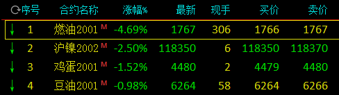 91599..com 华夏成长混合第21次分红 每10份派发红利0.5元