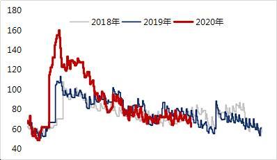 国投安信:聚烯烃:势在必行 上涨延续