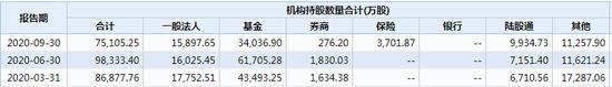 南极电商跌10.04% 汇添富中欧等31家基金共持有34036万股