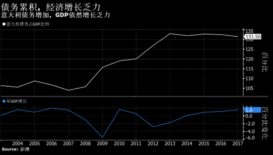 罗马gdp_中国历朝GDP及世界排名 看古中国有多强大(3)