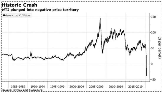 卢之旺:原油期货投资教育个人投资者须对市场高度敬畏