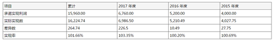 "「www.bet16.com」虾稻共作专用稻种亮相,会""练体操""的水稻,一亩产量接近1400斤"