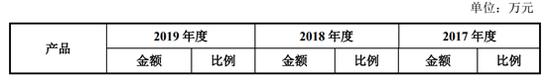 http://www.k2summit.cn/yishuaihao/2025814.html