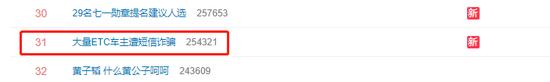 """""""大量ETC车主遭短信诈骗""""登上微博热搜 网友:车主信息怎么泄露的?"""