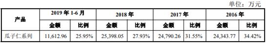 「皇者至尊娱乐国际平台」重庆拟重新核定高速公路货车通行费收费标准