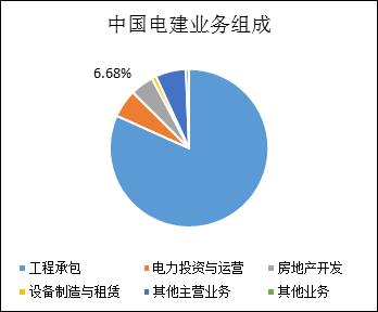 华夏幸福再增83.82亿违约 中国电建能是白衣骑士吗?