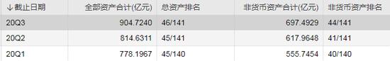 光大保德信基金新任翟昱磊为首席市场总监 兼管北京、广州分公司