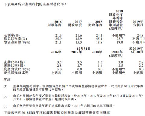 易利娱乐入口 到2025年东南亚互联网经济规模料超过2400亿美元