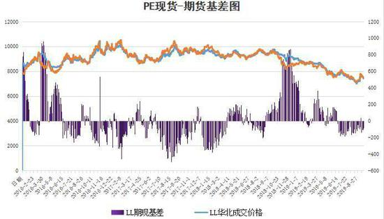 新晟期货:聚烯烃投资策略报告