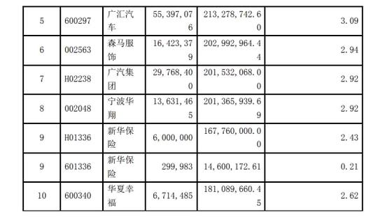 「澳门永利博最可靠官网」上月上市肉鸡破亿只,销售肉猪近90万头