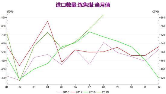 """新万博游戏网址·""""暴风TV""""收购疑云:""""接盘侠""""风行在线资不抵债?"""