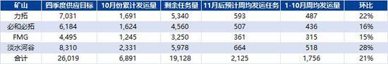 鸿升值得信任 浙江衢州:机关食堂假期向游客开放,可免费停车