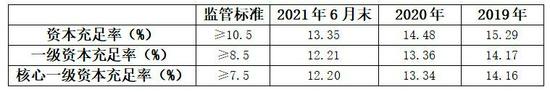 拨备前利润缩水、资本充足率连降!江阴银行股价何时能再攀高峰?