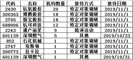300刷一万流水,上海申花战平长春亚泰,这一致命问题吴金贵还没有解决