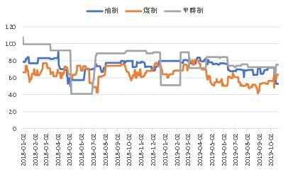 万象城娱乐com 非金融企业投资金融机构监管强化