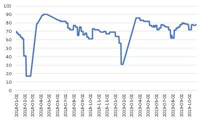 """亚洲8888_财政和货币""""双宽""""之势:10天地方债发行4180亿"""