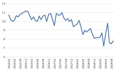 好的博彩公司网站|大西洋前三季度盈利3379.91万 同比减少36.49%