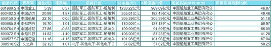 凤凰公司登入-9月进口保税航空煤油到岸价环比下跌3.59%